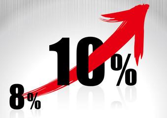 消費 税 10 パーセント 定期 代