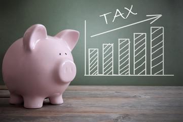 非課税限度額